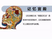 记忆宫殿记忆法介绍