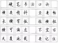 写出一手好字有练字口诀与方法吗?学习硬笔练字口诀和要领是什么?