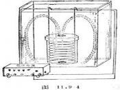 趣味物理小实验对流瓶演示器的做法